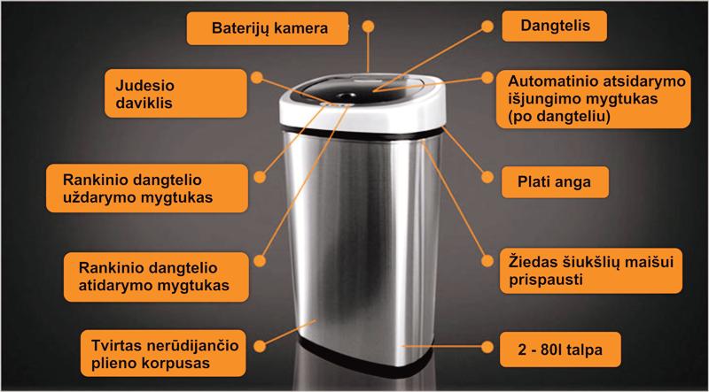 Sensorine-plokscia-siuksliu-deze-DZT-vidrena-lt